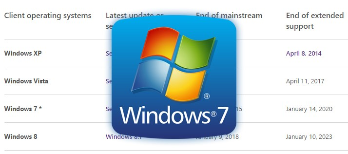Windows-7-support