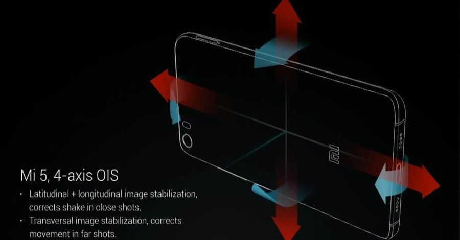 how image stabilization works