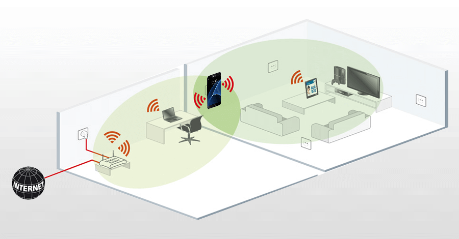 android-wifi-repeater-extender-pojacivac-kako-da-how-to