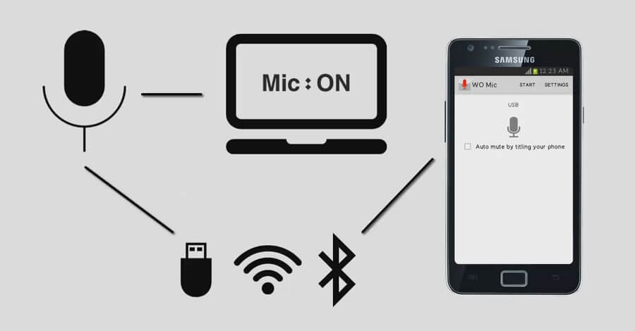 android-microphone-for-windows-mac-how-to