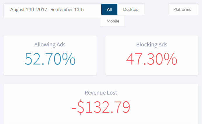 block-revenue-lost-blog